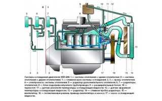 Замена цепи грм 406 двигатель газель
