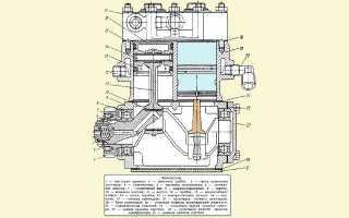 Замена компрессора на камазе