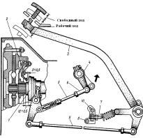 Замена сцепления на мтз 80