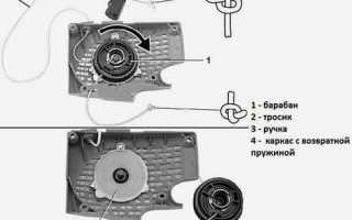 Замена пружины стартера на бензопиле