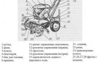 Двигатель для культиватора крот