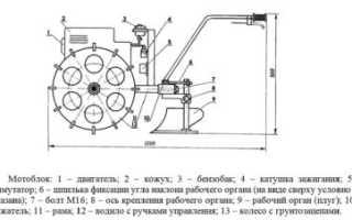 Самодельный редуктор для мотоблока своими руками